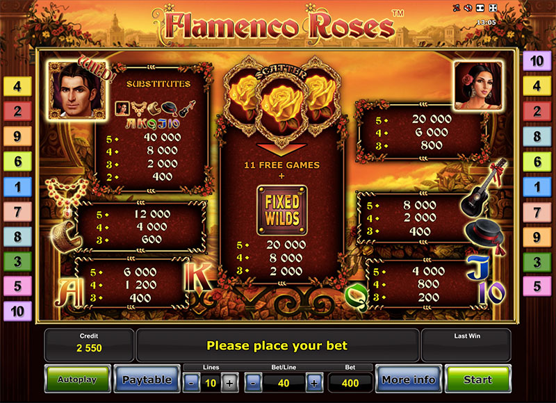 flamenco-roses-is-a-5-reel-online-slot
